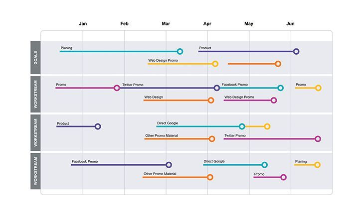 Power Point Gantt Chart Ppt Free Download Now Gantt Chart Templates Gantt Chart Business Plan Template