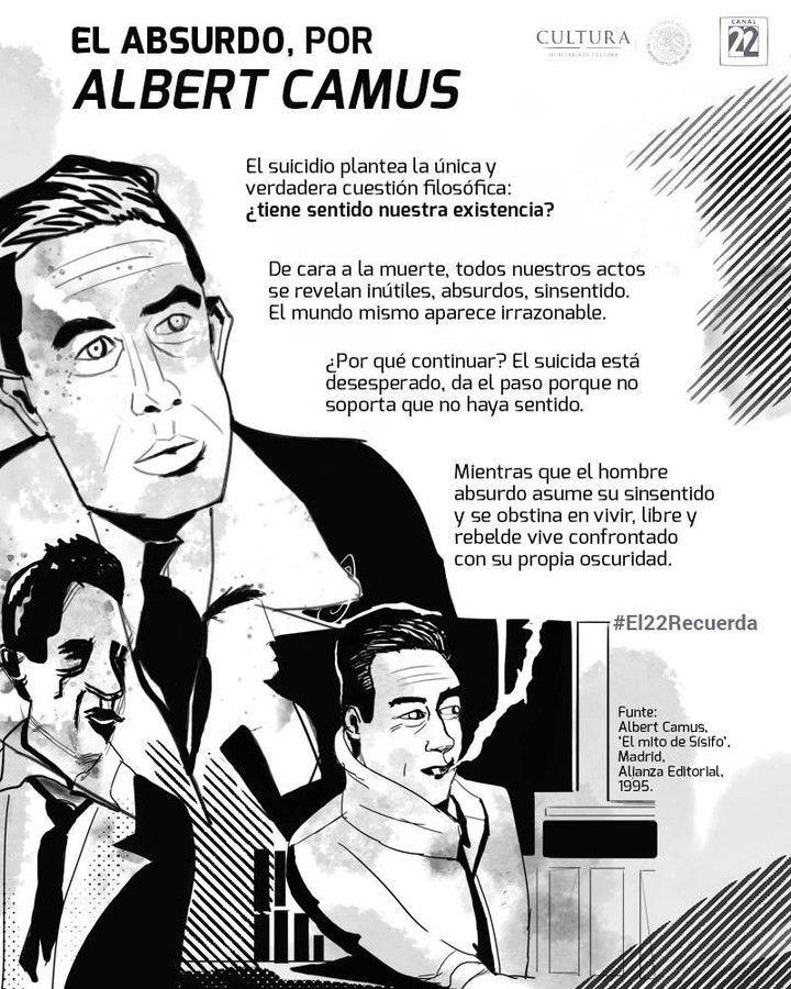 Hace hoy 59 años fallecía Albert Camus, novelista