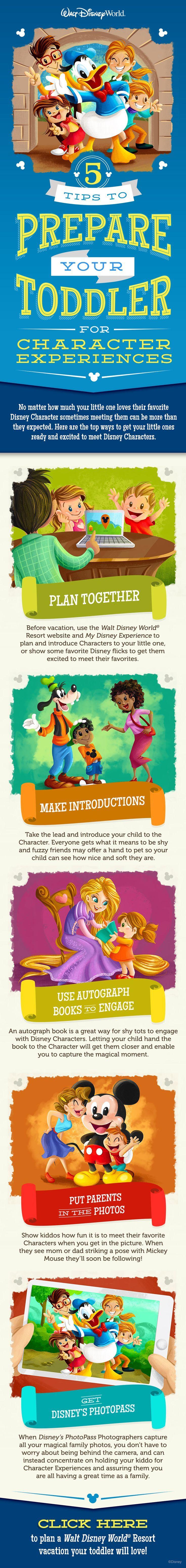 5 suggerimenti per preparare i tuoi figli ad incontrare i personaggi  Walt Disney World! #vacation #DisneyKids