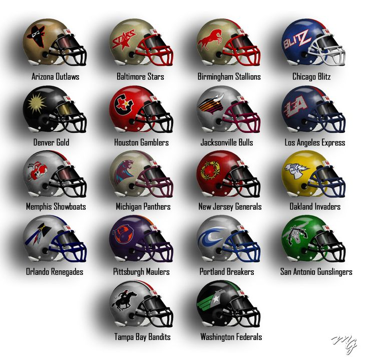 Imagined If The USFL Had Stayed In