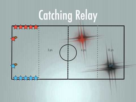P.E. Games - Catching Relay - YouTube