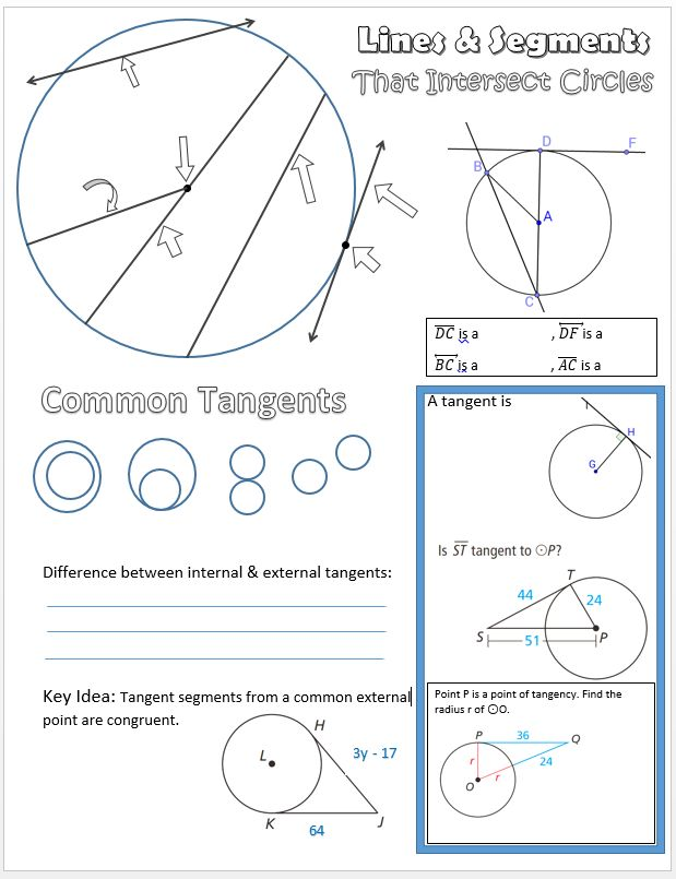 When starting a new unit on circles, I'm cognizant of how important learning the vocabulary is. Most geometry students are only familiar with the center, radius and diameter of a circle. Following a trigonometry unit, the word tangent takes on a new meaning. The following notes sheets and study guides should help address this.