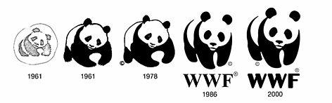 WWF. Evoluzione del marchio.