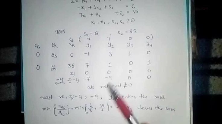 How To Solve A Mixed Integer Programming Problem Using The Fractional Cut Mixed Integer #2