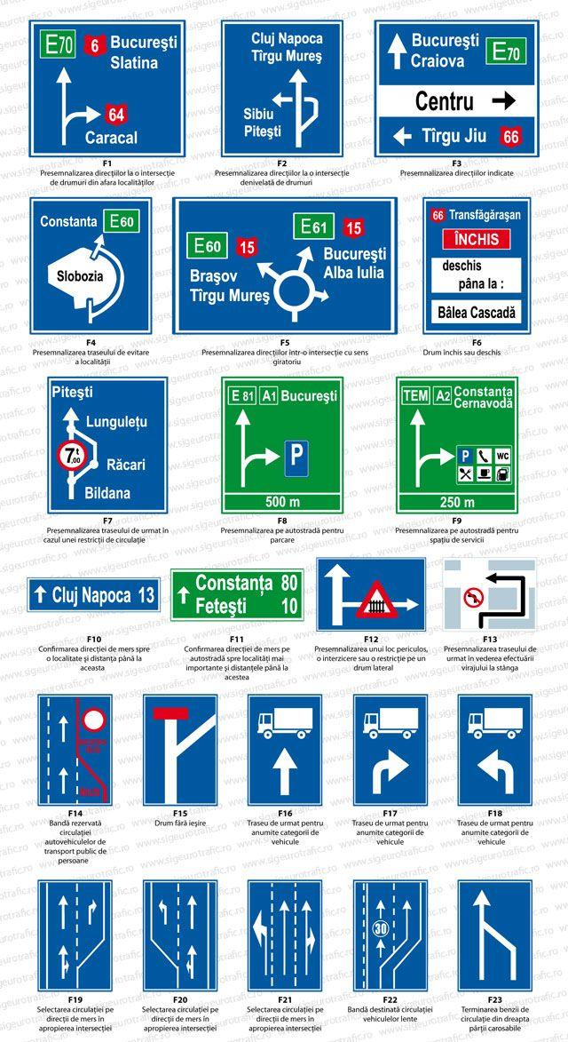 sigeurotrafic-indicatoare-rutiere-de-orientare