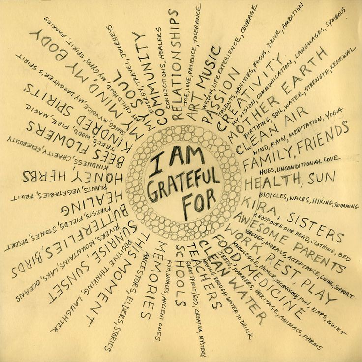 Mandala of Gratitude < a creative way of expressing one's gratitude for what is good, going right in your life...