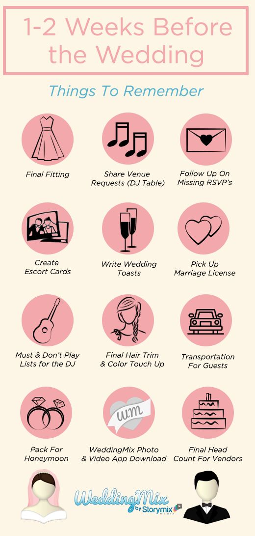 This list is such a life-saver!  12 things you might have forgotten to do right before your wedding.