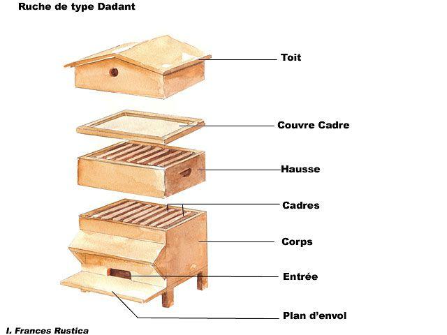 les 11 meilleures images du tableau plans de ruche sur pinterest ruches ruffles et plans de ruche. Black Bedroom Furniture Sets. Home Design Ideas