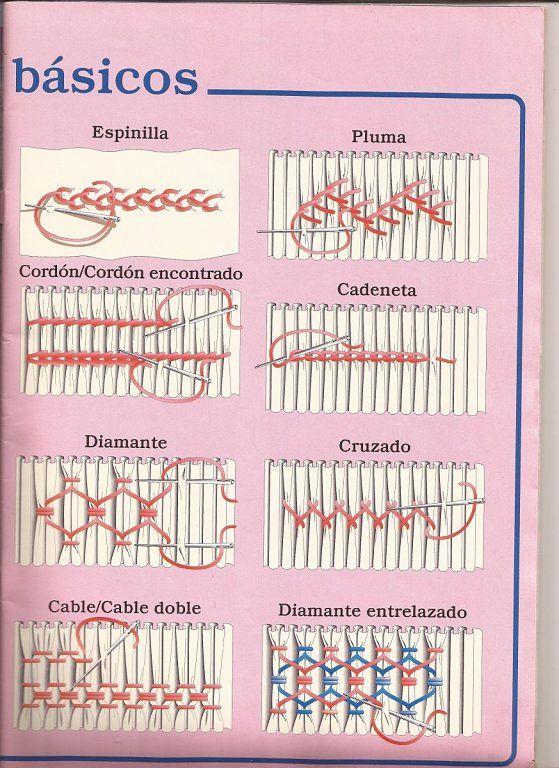 SOLO ROPITA DE BEBE EN PUNTO, GANCHILLO Y TELA (pág. 2377) | Aprender manualidades es facilisimo.com