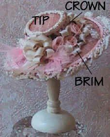 Millinery In Miniature Tutorial Part 1