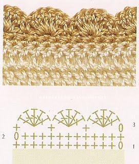 * Minták * Hook / Fringe / ok / darabos / ágyfüggöny / abrosz éS IGY Tovább .. Beszéljen LiveInternet - Orosz Service Online Diaries stitch edge crochet pattern