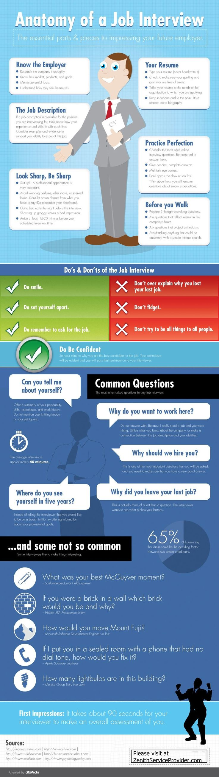 Resume #Job #Career #Recruitment #ZenithServiceProvider