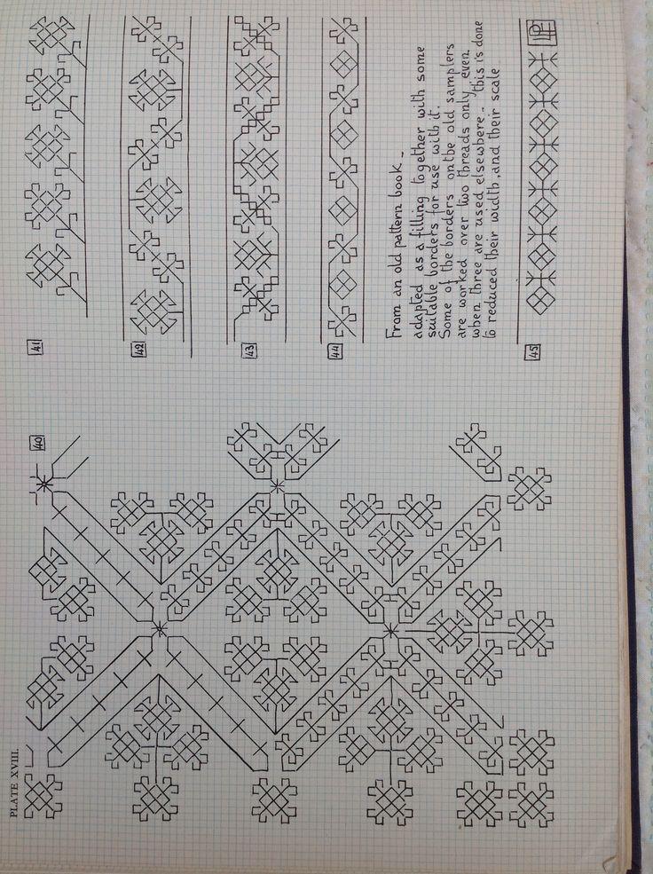 Sampler chart.V. And A.