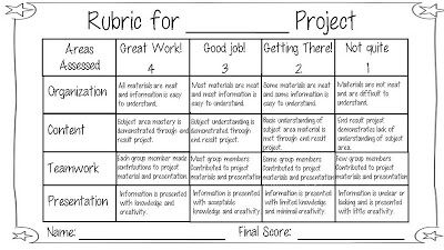 Group Project Rubrics 21