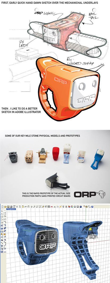 Update on the Orp: Now This is How You Run a Kickstarter Campaign - Core77