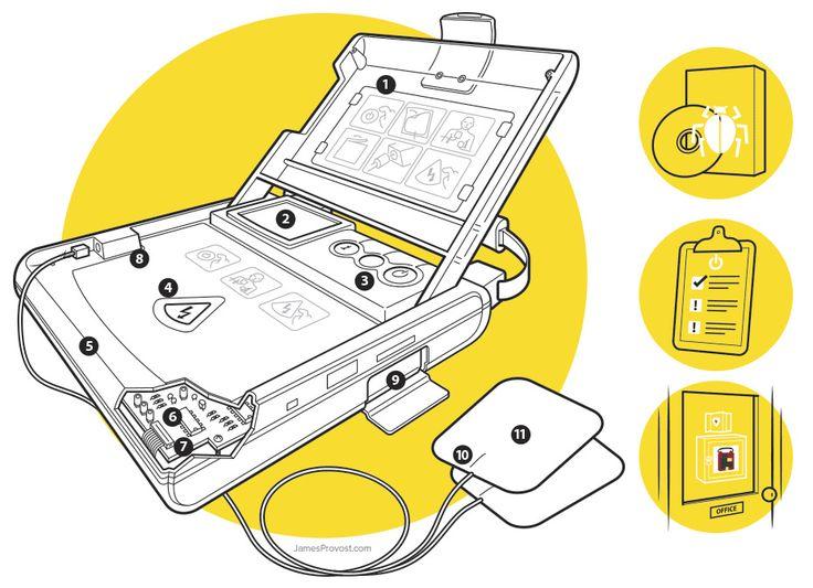 Automated External Defibrillator-illustration   por James Provost