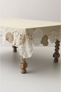 From Anthropologie. Looks like I could do it though!
