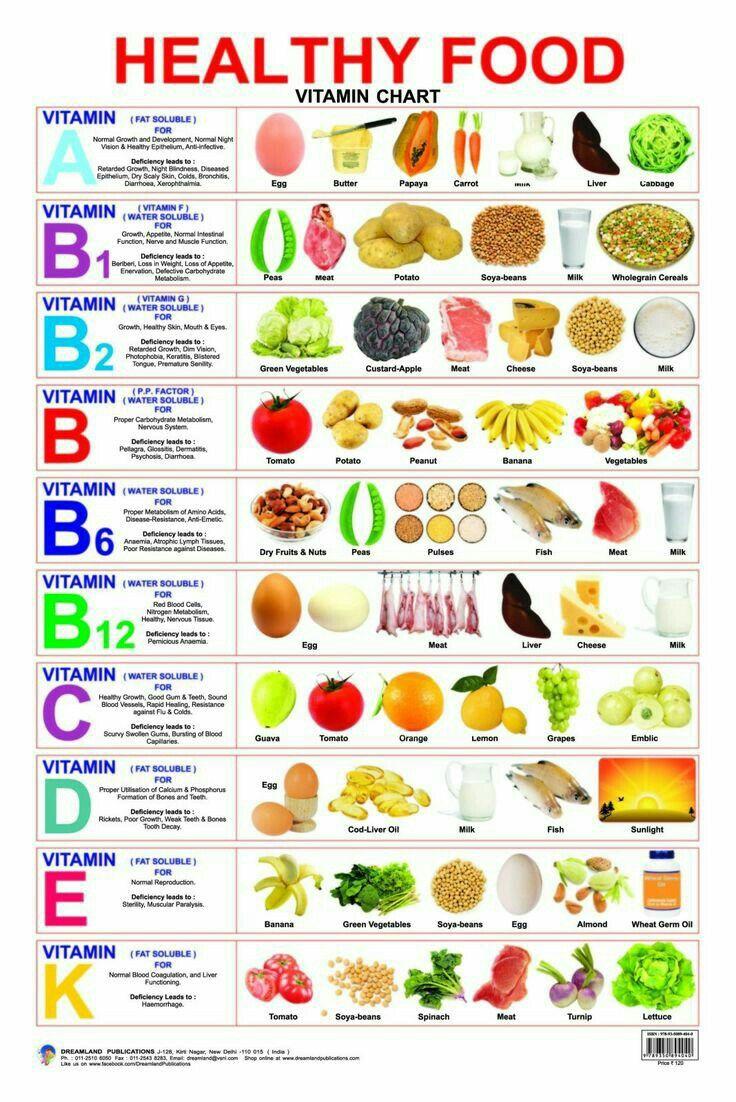 productos de dieta saludable
