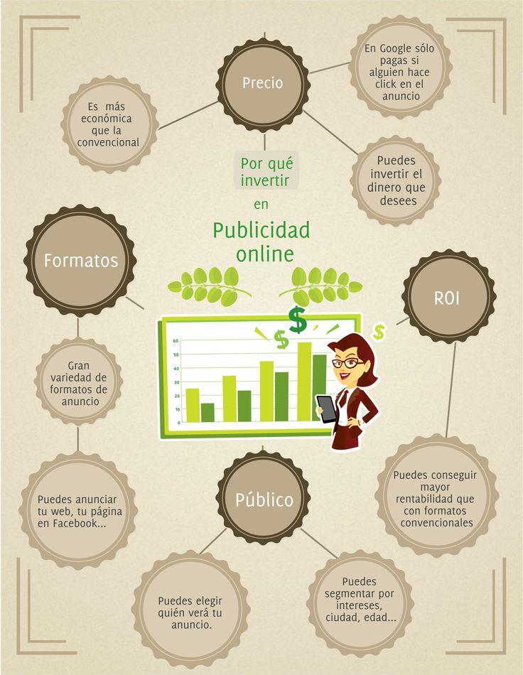 Por qué invertir en publicidad online #infografia  #publicidad #social media