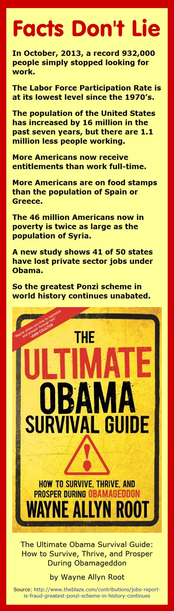 More Americans are on food stamps than the population of Spain or Greece. The 46 million Americans now in poverty is twice as large as the population of Syria. A new study shows 41 of 50 states have lost private sector jobs under Obama. So the greatest Ponzi scheme in world history continues unabated. Source: The Ultimate Obama Survival Guide: How to Survive, Thrive, and Prosper During Obamageddon by Wayne Allyn Root