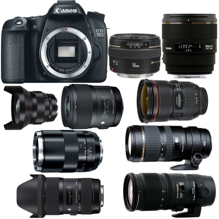Best Lenses for Canon EOS 70D