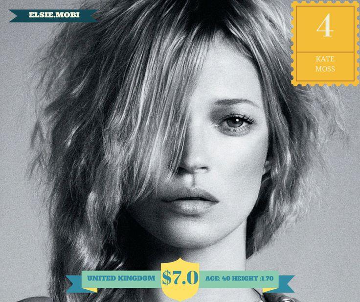 Kate Moss - David Yurman, Rimmel, Topshop, St.Tropez, Kerastase