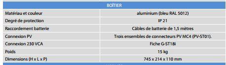 Dimensions du convertisseur du kit de panneaux solaires