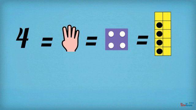 Cette vidéo traite de Capsule #2 : Représenter des nombres