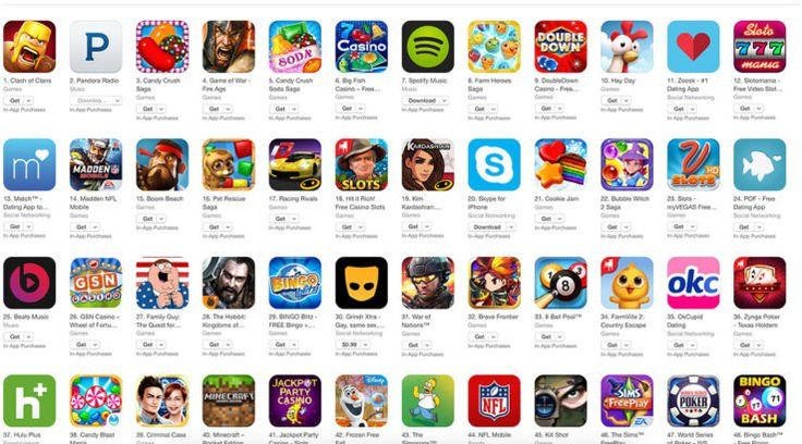 Apple App Store Bans Pepe the Frog Meme: Apple rejects an app called Pepe Scream, confirming that an all-out ban on controversial meme Pepe…