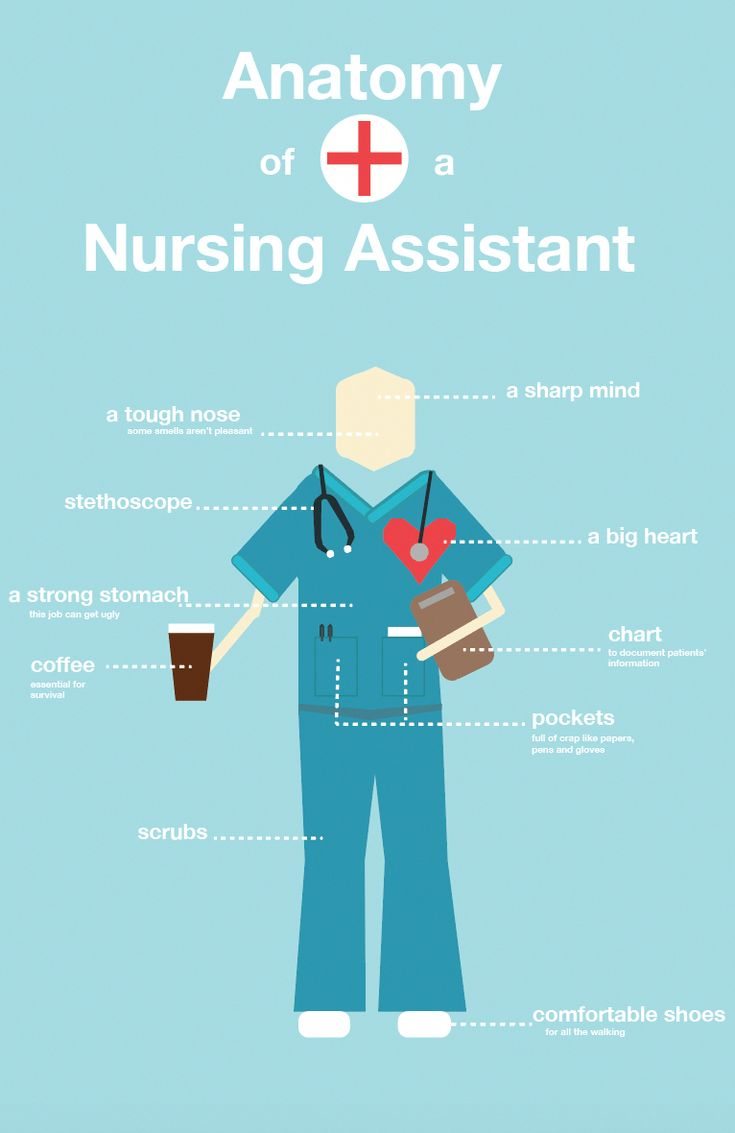 Pin on Nursing Student Outfit