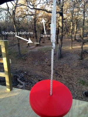 how to build a zipline in your backyard without trees