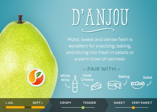 Pear Variety Guide: The d'Anjou pear is easy to find and perfect for any dinner party. | Superfresh Growers