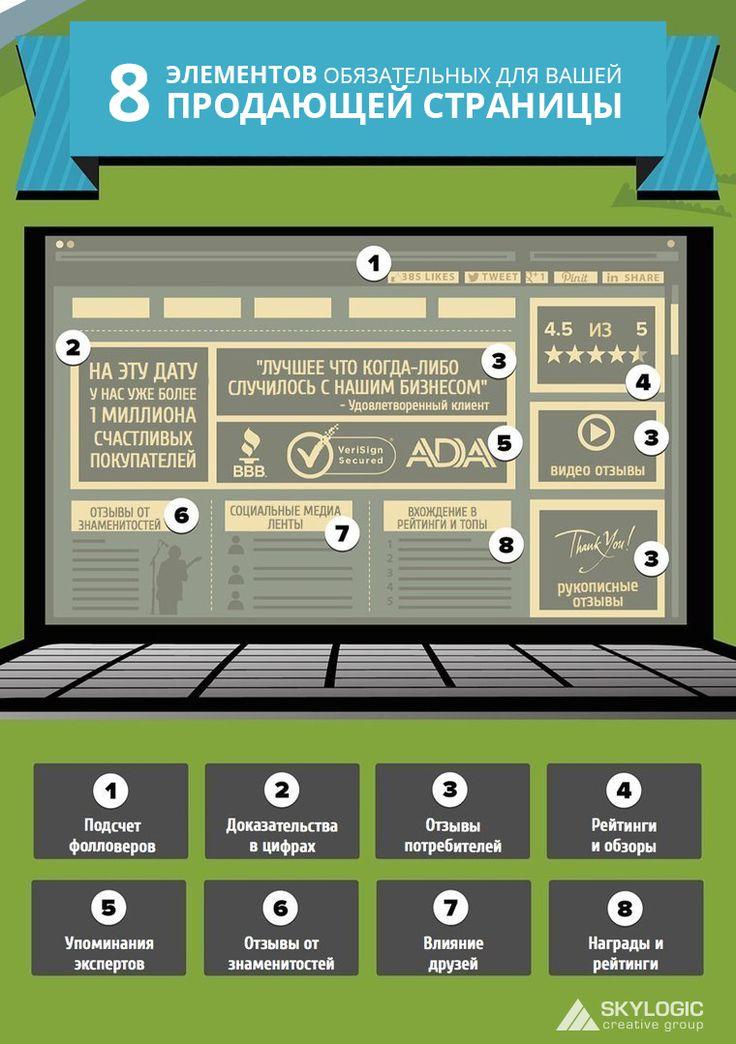 8 элементов, обязательных для вашей #продающей_страницы http://skylogic.com.ua/article/8-elements-required-for-your-selling-page