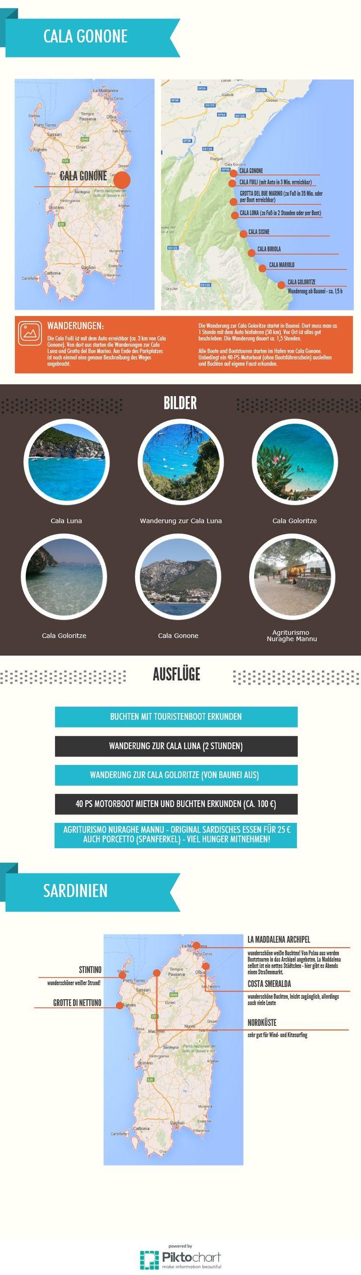 sardinien - cala gonone | @Piktochart Infographic