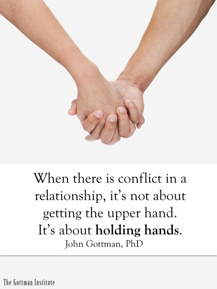 """the issue of defensiveness in relationships Defensiveness is one of the four toxins in communication,  """"do you have any other thoughts on this issue  that are related to relationships."""