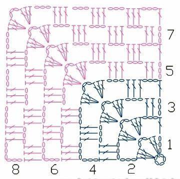 Схема вязания квадрата от угла. Вязание многоцветного квадрата в этой технике дает массу преимуществ при их стыковке. Цветные полосы можно сложить в разных вариантах. Применить такие квадраты можно…