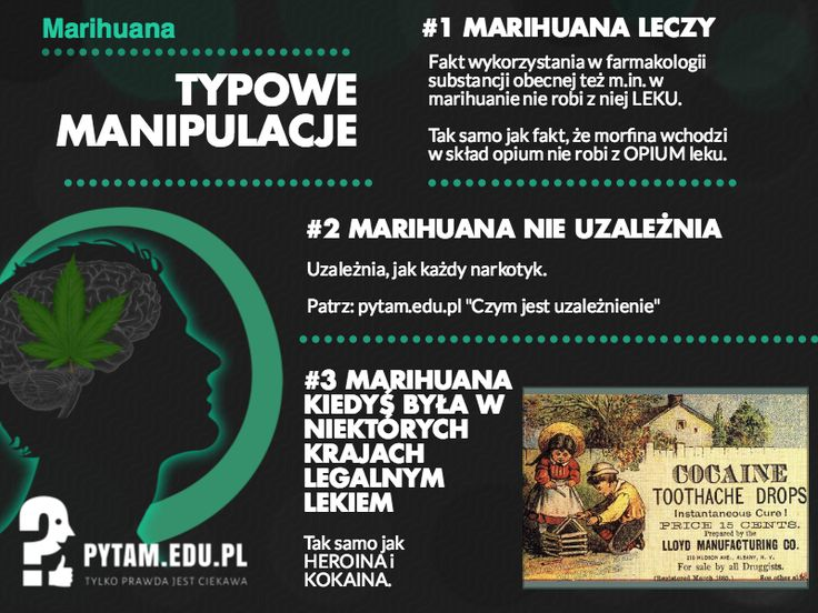 Marihuana popularne mity