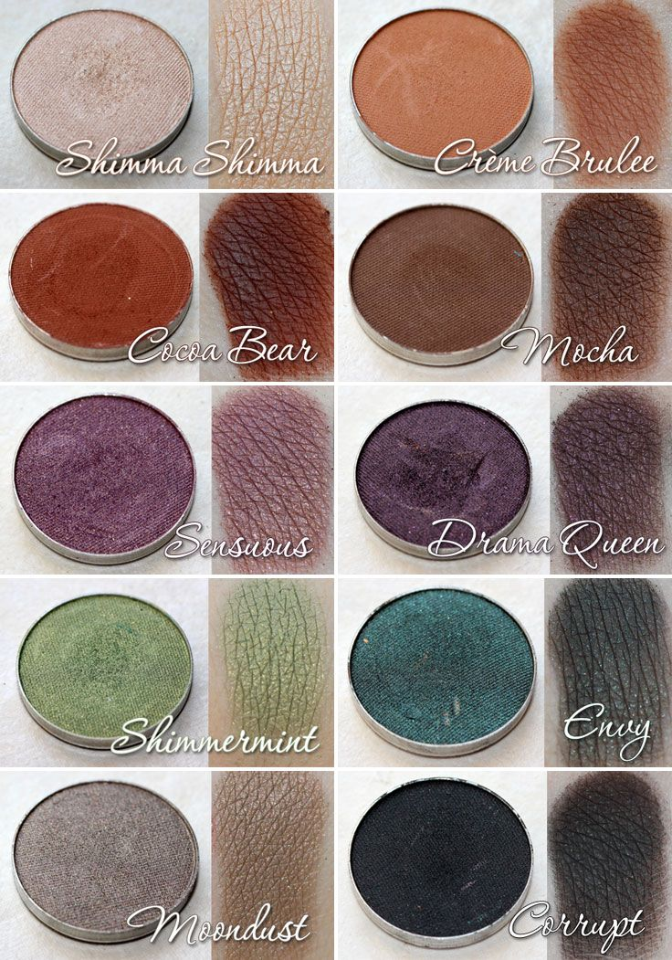 SWATCHES / DUPES :: #MakeupGeek Shadows Listed W/ MAC
