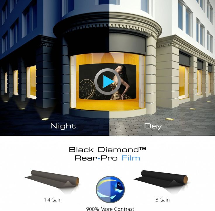 Screen Innovations. Black Diamond Rear-Pro Film is a diffusion rear projection film that can be applied to any transparent surface to create dynamic digital displays. http://coretrends.pl/pl/solutions/system_solutions?brands=2564