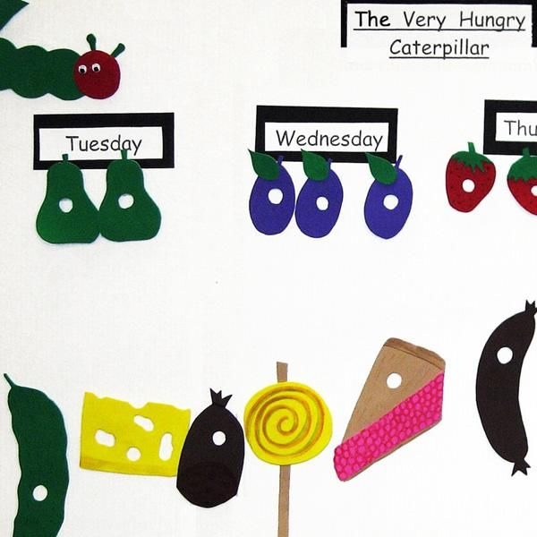 INSTRUCTION: This interactive storytelling lesson gets students to sequence the events of a story using picture cues. The students then retell the story in their own words by using the visuals as prompts.