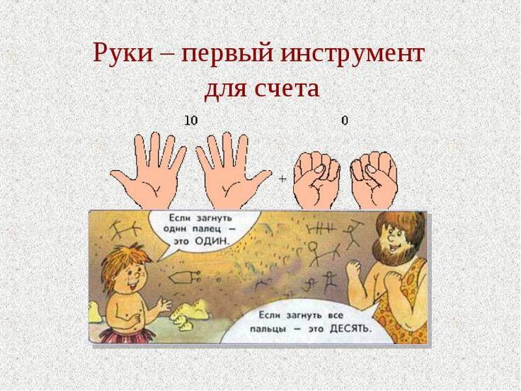 Руки – первый инструмент для счета Абак и счеты