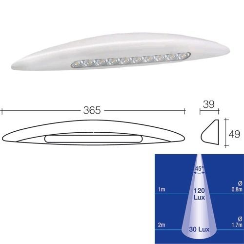 Narva LED External SLIM Awning Light For Caravans And Motorhomes PN 87790 In Vehicle Parts Accessories Car Truck Lights Indicators