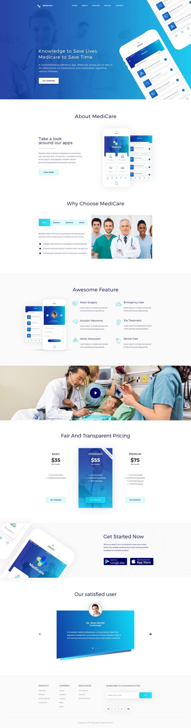 Medicare fullview