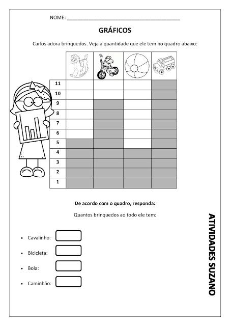 Trabalhando Gráficos - Atividades Adriana