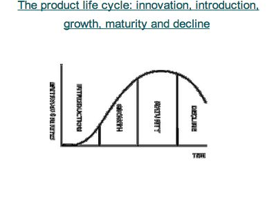 he life cycle of a product passes through many stages from its introduction to its eventual decline.