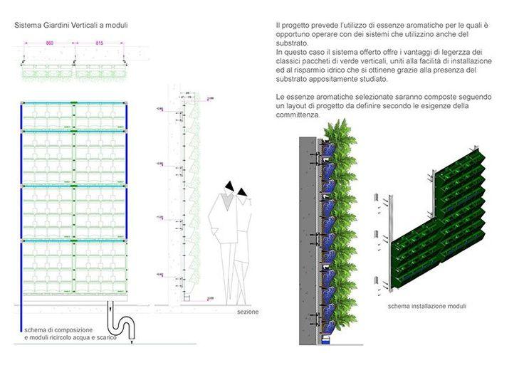 Giardini Verticali | Giardino Verticale | Giardini e Orti Verticali