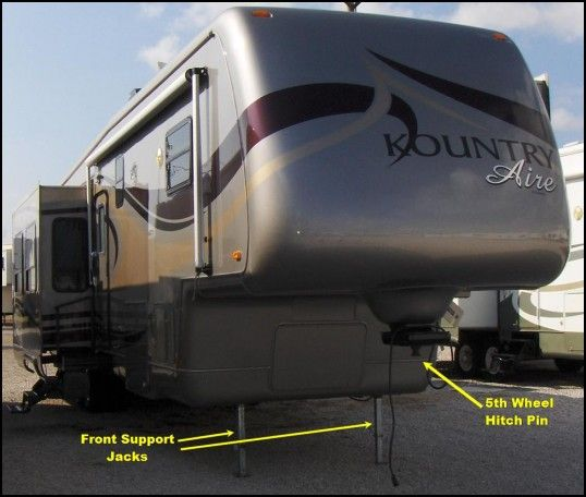 Cheap 5th Wheel Campers for Sale