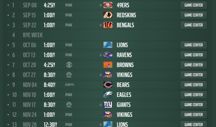 Here's a quick review of the Green Bay Packers 2013 schedule
