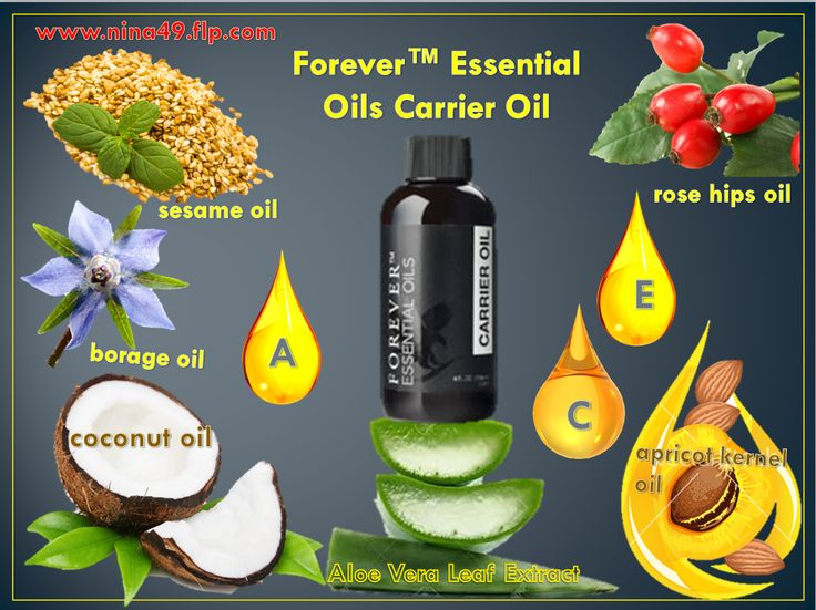 Forever™ Essential Oils Carrier Oil is a light emollient fluid fortified with some of the finest natural ingredients and antioxidants. The key that differentiates this exclusive formula is our combination of Squalene, Rose Hips, Sesame Seed, Apricot in a base of Aloe Vera and Vitamin E. This unique blend is is much more supportive of the skin and provides deeper penetration for greater overall effectiveness. $ 16.87 , 118 ml. Order at www.nina49.flp.com
