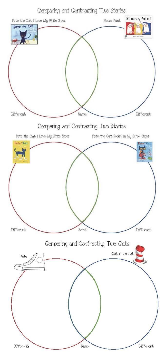 pete the cat activities, story elements for pete the cat, story elements activities, graphic organizers, pete the cat crafts, cat crafts, retelling a story activities, sequencing pete the cat, color activities, color word activities, graphing shoe color, venn diagram templates, venn diagrams for pete the cat,